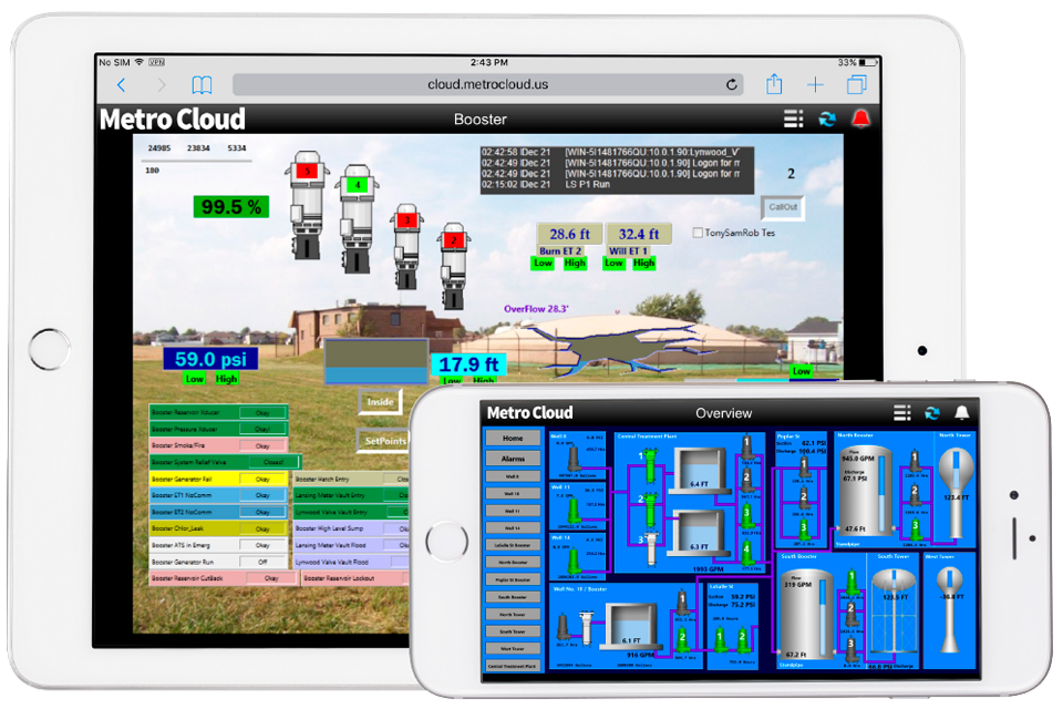 MetroCloud SCADA Access on Phone and Table Devices