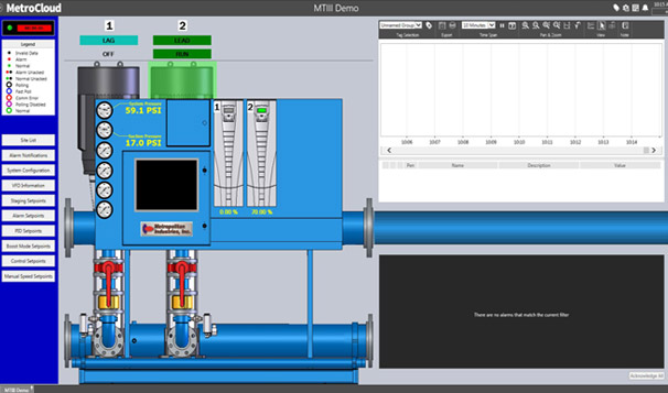 Booster Pump Cloud SCADA Control