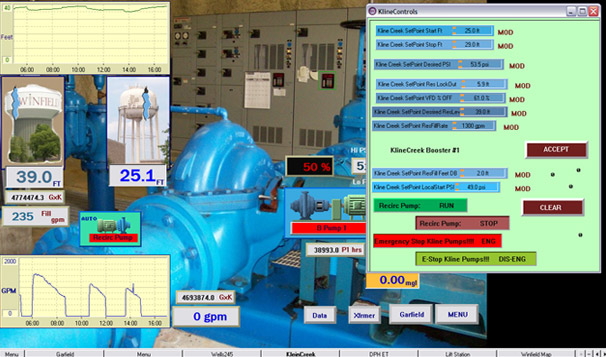 Municipal Water and Wastewater SCADA Monitoring