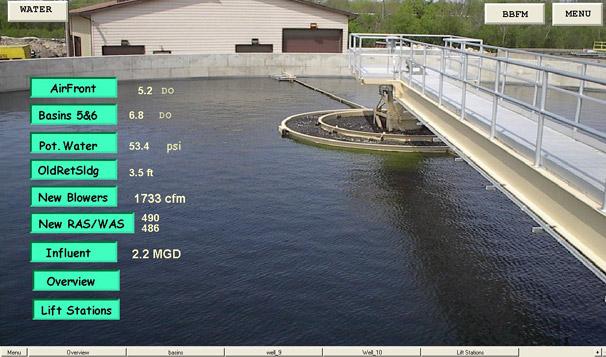 Municipal Wastewater SCADA Monitoring