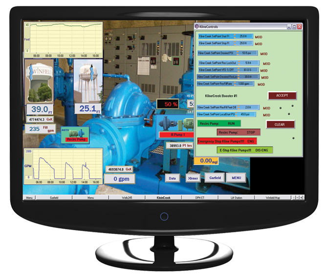SCADA Water Management and Control