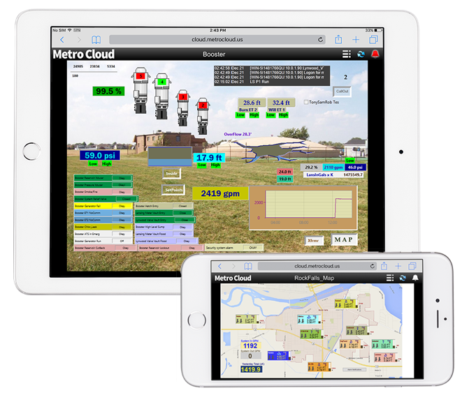 SCADA Water Management and Remote Monitoring