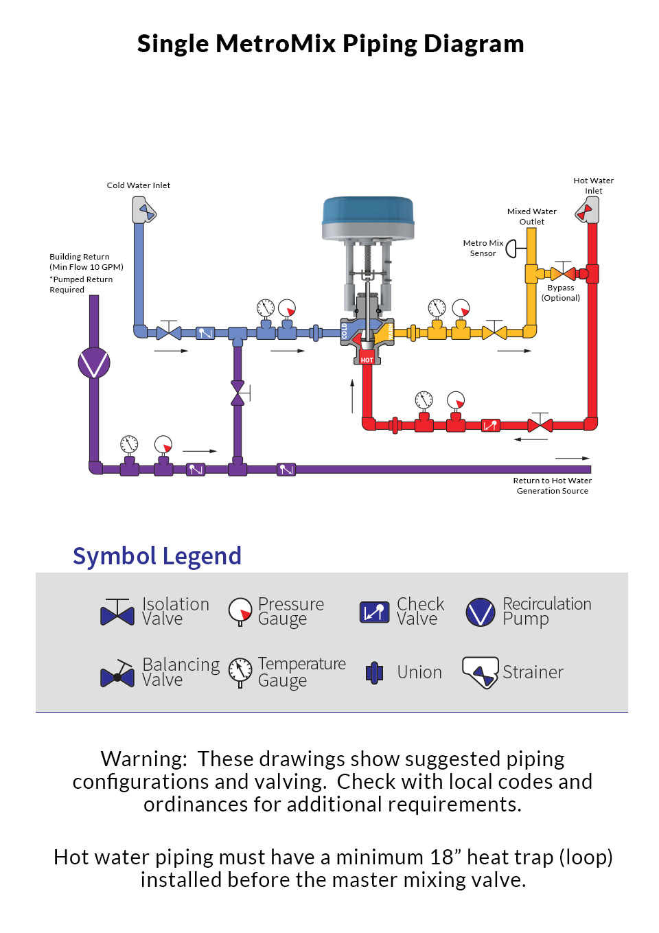 building water temperature control system piping diagram