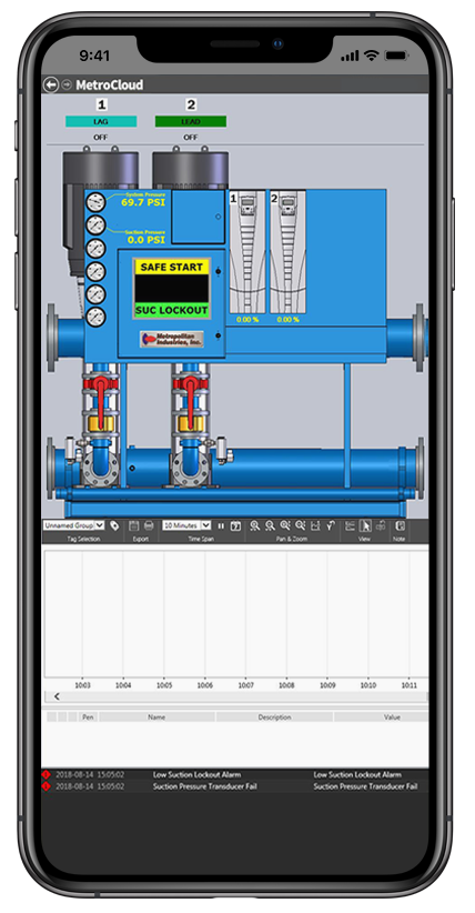 SCADA Booster System Control