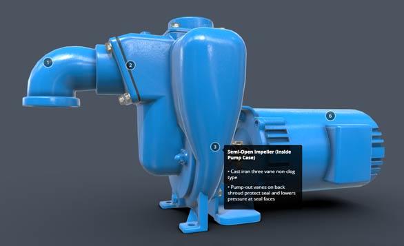 Self-Priming Pump 3D Visualization 22MPC Model