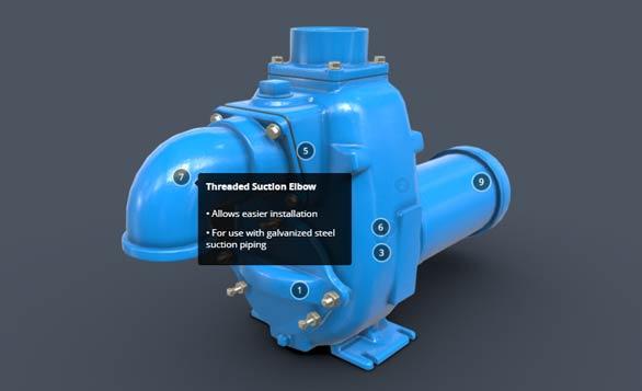 Self-Priming Pump 3D Visualization 25MPC Model